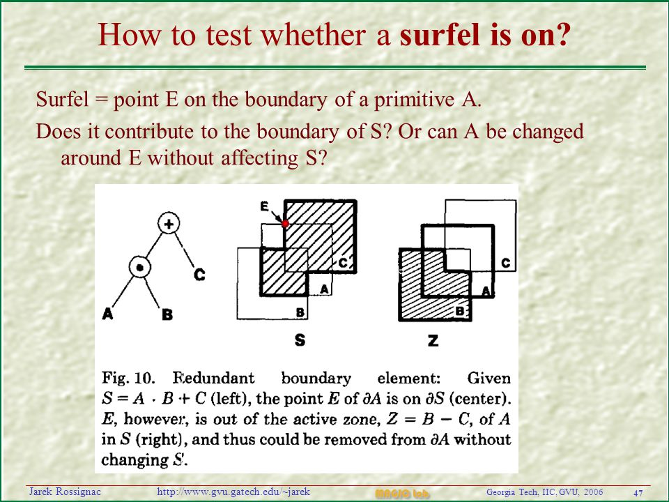 47 Georgia Tech, IIC, GVU, 2006 MAGIC Lab http://www.gvu.gatech.edu/~jarekJarek Rossignac Surfel = point E on the boundary of a primitive A.