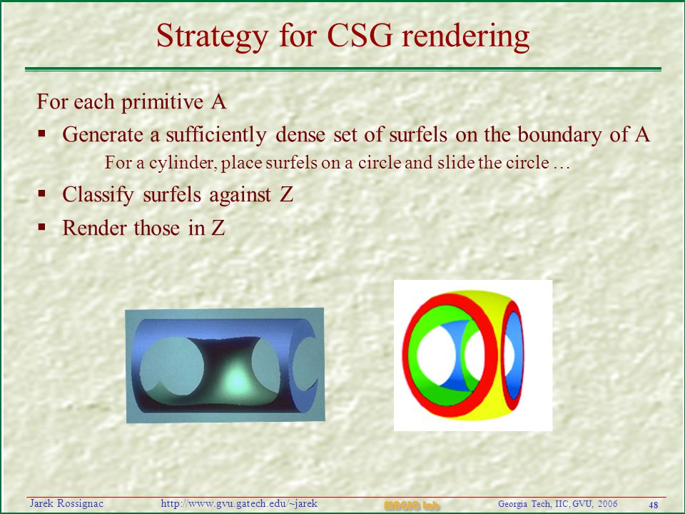 48 Georgia Tech, IIC, GVU, 2006 MAGIC Lab http://www.gvu.gatech.edu/~jarekJarek Rossignac Strategy for CSG rendering For each primitive A  Generate a sufficiently dense set of surfels on the boundary of A For a cylinder, place surfels on a circle and slide the circle …  Classify surfels against Z  Render those in Z