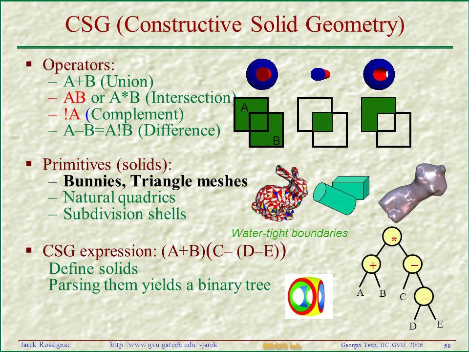 50 Georgia Tech, IIC, GVU, 2006 MAGIC Lab http://www.gvu.gatech.edu/~jarekJarek Rossignac  Operators: –A+B (Union) –AB or A*B (Intersection) –!A (Complement) –A–B=A!B (Difference)  Primitives (solids): –Bunnies, Triangle meshes –Natural quadrics –Subdivision shells  CSG expression: (A+B) ( C– (D–E) ) Define solids Parsing them yields a binary tree CSG (Constructive Solid Geometry) A B + * – A B  D E C Water-tight boundaries
