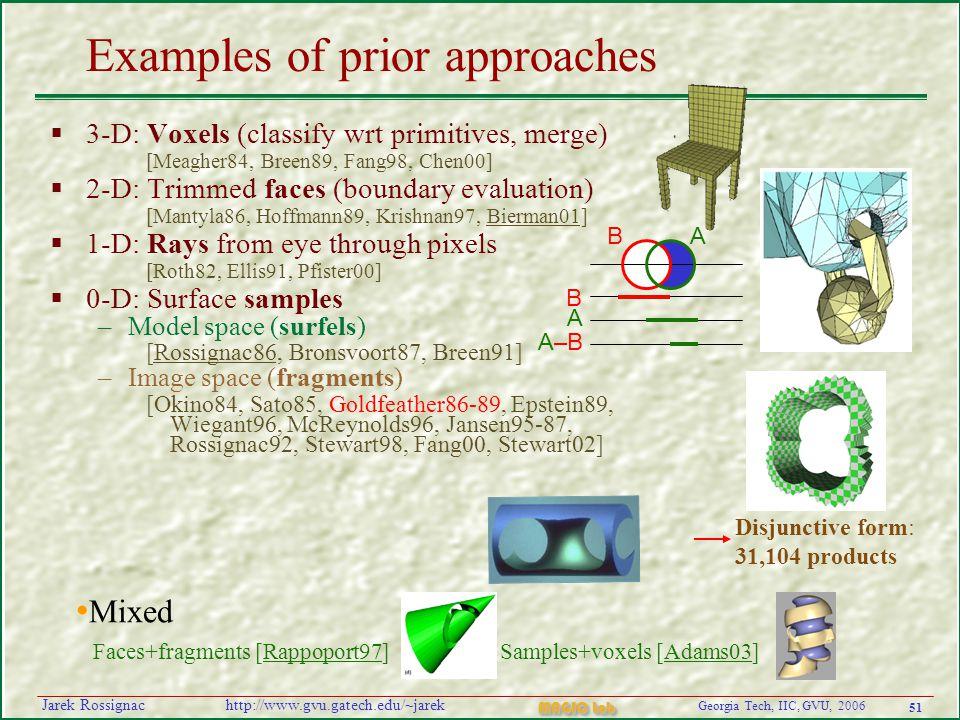 51 Georgia Tech, IIC, GVU, 2006 MAGIC Lab http://www.gvu.gatech.edu/~jarekJarek Rossignac  3-D: Voxels (classify wrt primitives, merge) [Meagher84, Breen89, Fang98, Chen00]  2-D: Trimmed faces (boundary evaluation) [Mantyla86, Hoffmann89, Krishnan97, Bierman01]  1-D: Rays from eye through pixels [Roth82, Ellis91, Pfister00]  0-D: Surface samples –Model space (surfels) [Rossignac86, Bronsvoort87, Breen91] –Image space (fragments) [Okino84, Sato85, Goldfeather86-89, Epstein89, Wiegant96, McReynolds96, Jansen95-87, Rossignac92, Stewart98, Fang00, Stewart02] Mixed Faces+fragments [Rappoport97] Samples+voxels [Adams03] Examples of prior approaches B A B A–B A Disjunctive form: 31,104 products