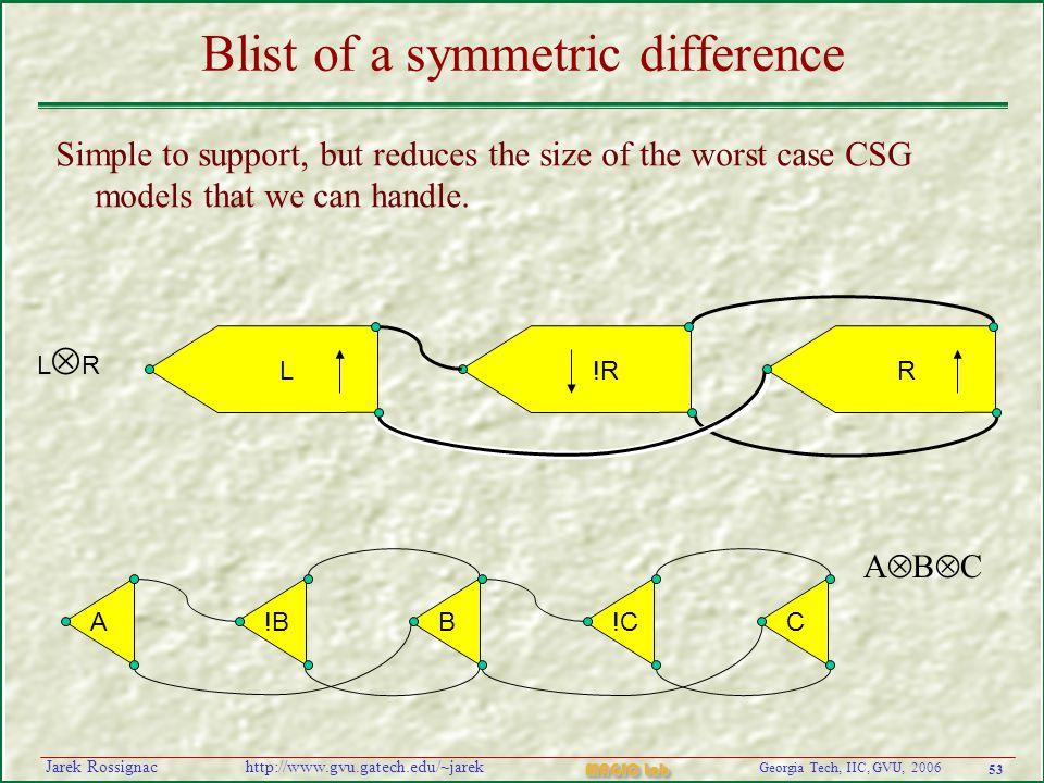 53 Georgia Tech, IIC, GVU, 2006 MAGIC Lab http://www.gvu.gatech.edu/~jarekJarek Rossignac Blist of a symmetric difference Simple to support, but reduc