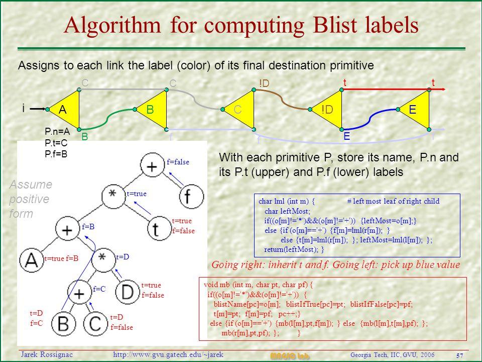 57 Georgia Tech, IIC, GVU, 2006 MAGIC Lab http://www.gvu.gatech.edu/~jarekJarek Rossignac Algorithm for computing Blist labels f=false t=true f=B t=D f=C t=true f=B t=D f=C t=D f=false t=true f=false char lml (int m) { # left most leaf of right child char leftMost; if((o[m]!= * )&&(o[m]!= + )) {leftMost=o[m];} else {if (o[m]== + ) {f[m]=lml(r[m]); } else {t[m]=lml(r[m]); }; leftMost=lml(l[m]); }; return(leftMost); } void mb (int m, char pt, char pf) { if((o[m]!= * )&&(o[m]!= + )) { blistName[pc]=o[m]; blistIfTrue[pc]=pt; blistIfFalse[pc]=pf; t[m]=pt; f[m]=pf; pc++;} else {if (o[m]== + ) {mb(l[m],pt,f[m]); } else {mb(l[m],t[m],pf); }; mb(r[m],pt,pf); }; } Going right: inherit t and f.