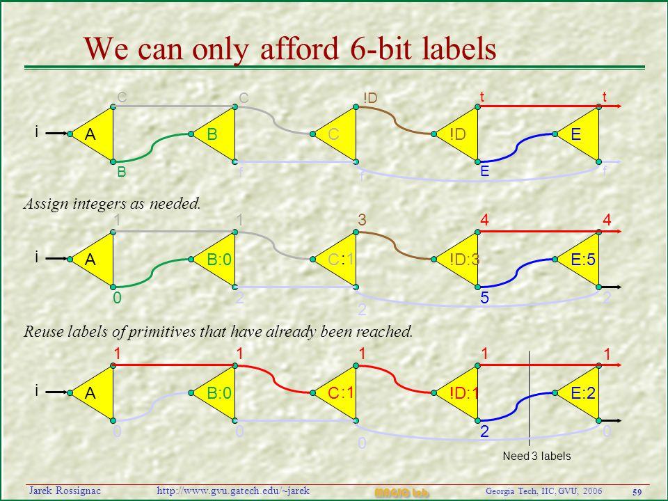 59 Georgia Tech, IIC, GVU, 2006 MAGIC Lab http://www.gvu.gatech.edu/~jarekJarek Rossignac We can only afford 6-bit labels 4 2 A i B:0C!D:3E:5 413 052 2 1 :1:1 Assign integers as needed.