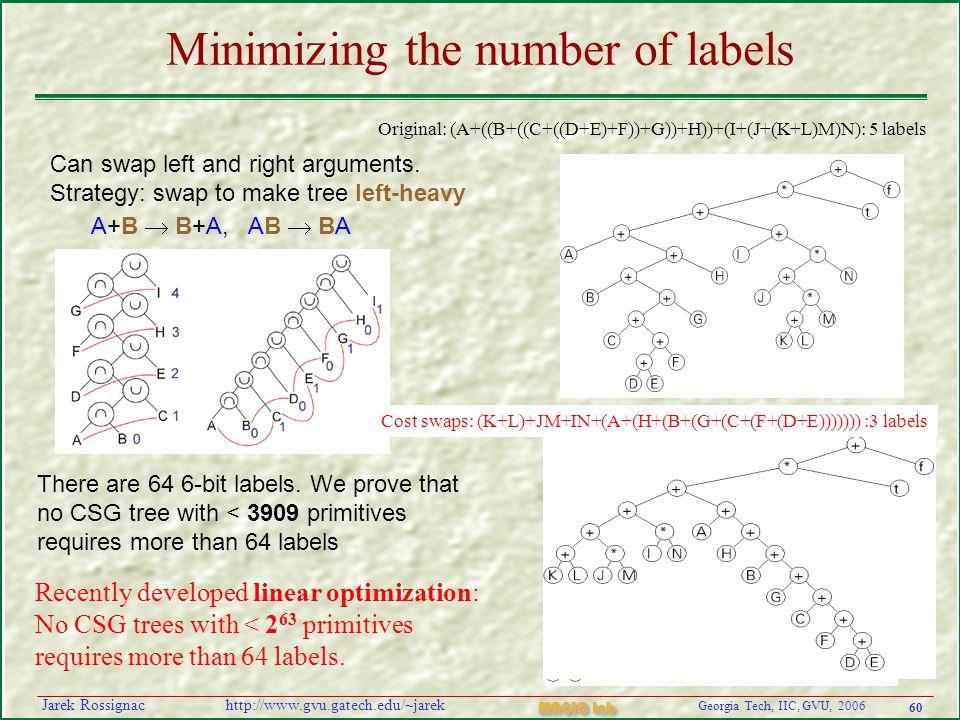 60 Georgia Tech, IIC, GVU, 2006 MAGIC Lab http://www.gvu.gatech.edu/~jarekJarek Rossignac Height swaps: D+E+F+C+G+B+H+A+(((K+L)M+J)N+I): 4 labels Minimizing the number of labels Original: (A+((B+((C+((D+E)+F))+G))+H))+(I+(J+(K+L)M)N): 5 labels A+B  B+A, AB  BA Can swap left and right arguments.