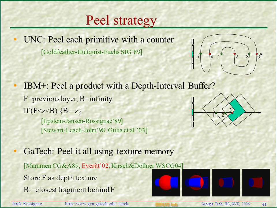 64 Georgia Tech, IIC, GVU, 2006 MAGIC Lab http://www.gvu.gatech.edu/~jarekJarek Rossignac Peel strategy UNC: Peel each primitive with a counter [Goldfeather-Hultquist-Fuchs SIG'89] IBM+: Peel a product with a Depth-Interval Buffer.