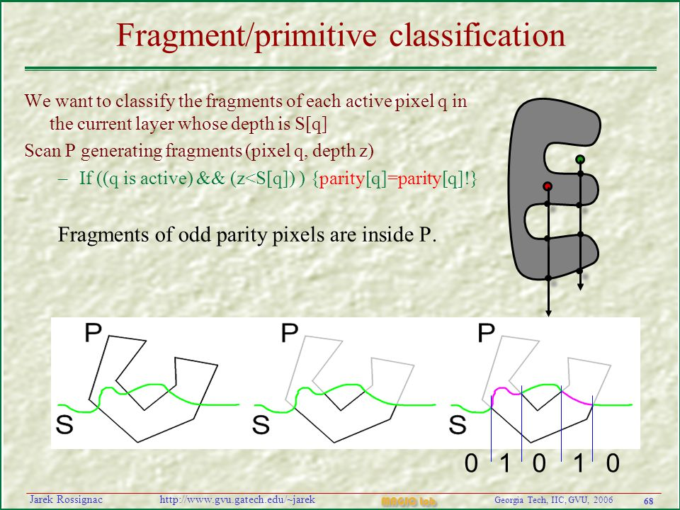 68 Georgia Tech, IIC, GVU, 2006 MAGIC Lab http://www.gvu.gatech.edu/~jarekJarek Rossignac Fragment/primitive classification We want to classify the fragments of each active pixel q in the current layer whose depth is S[q] Scan P generating fragments (pixel q, depth z) –If ((q is active) && (z<S[q]) ) {parity[q]=parity[q]!} Fragments of odd parity pixels are inside P.