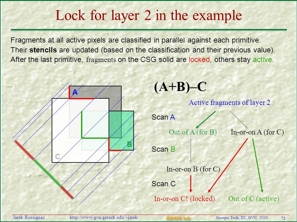 72 Georgia Tech, IIC, GVU, 2006 MAGIC Lab http://www.gvu.gatech.edu/~jarekJarek Rossignac A C B Lock for layer 2 in the example Fragments at all activ