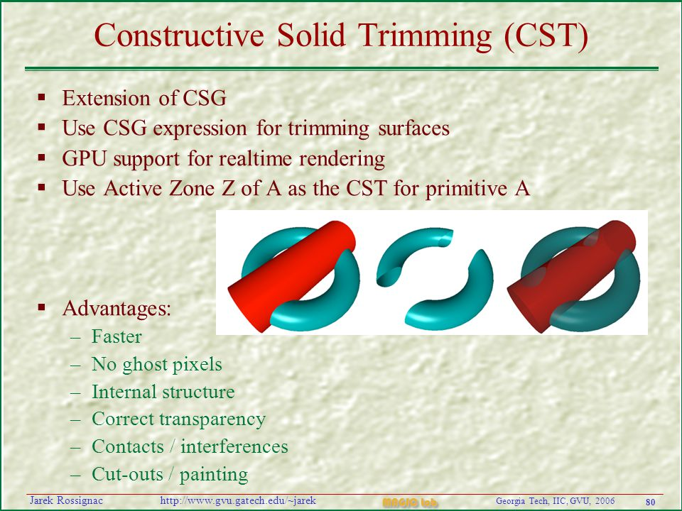 80 Georgia Tech, IIC, GVU, 2006 MAGIC Lab http://www.gvu.gatech.edu/~jarekJarek Rossignac Constructive Solid Trimming (CST)  Extension of CSG  Use CSG expression for trimming surfaces  GPU support for realtime rendering  Use Active Zone Z of A as the CST for primitive A  Advantages: –Faster –No ghost pixels –Internal structure –Correct transparency –Contacts / interferences –Cut-outs / painting