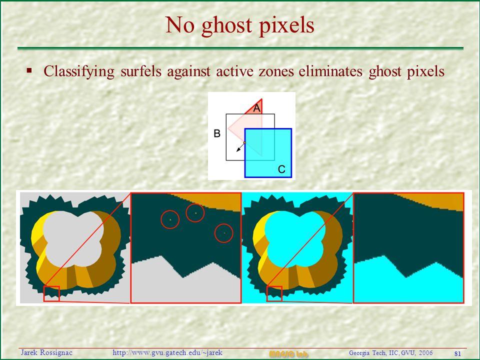 81 Georgia Tech, IIC, GVU, 2006 MAGIC Lab http://www.gvu.gatech.edu/~jarekJarek Rossignac No ghost pixels  Classifying surfels against active zones eliminates ghost pixels