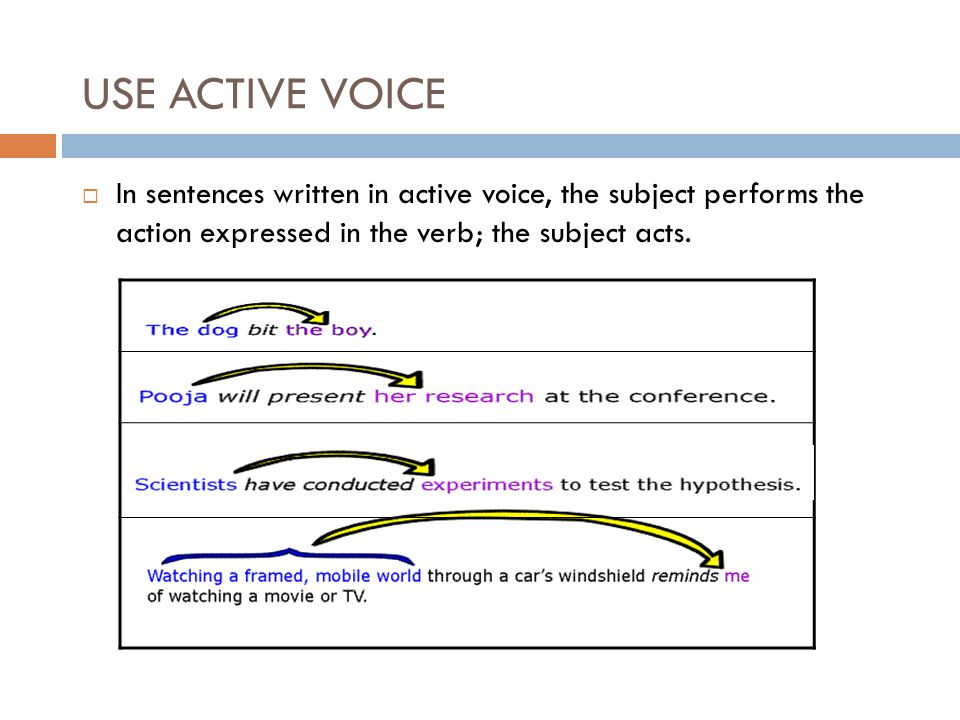 USE ACTIVE VOICE  In sentences written in active voice, the subject performs the action expressed in the verb; the subject acts.
