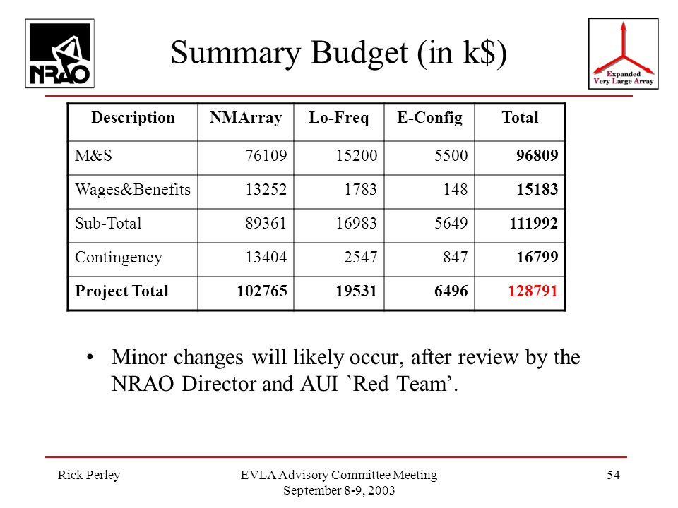 Rick PerleyEVLA Advisory Committee Meeting September 8-9, 2003 54 Summary Budget (in k$) Minor changes will likely occur, after review by the NRAO Director and AUI `Red Team'.