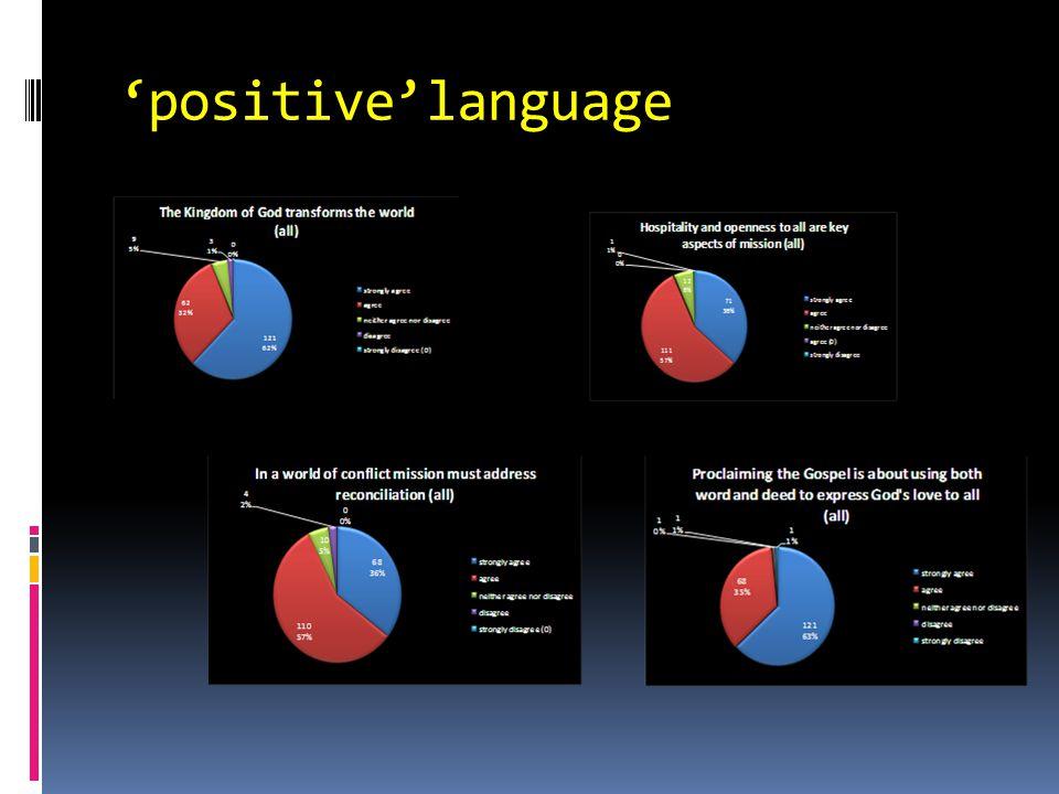 'positive'language