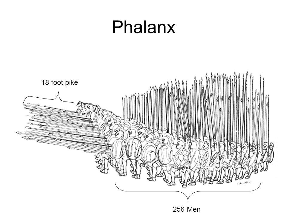 Phalanx 256 Men 18 foot pike