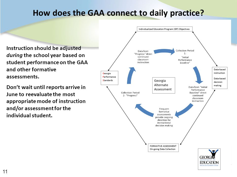 11 Instruction should be adjusted during the school year based on student performance on the GAA and other formative assessments.