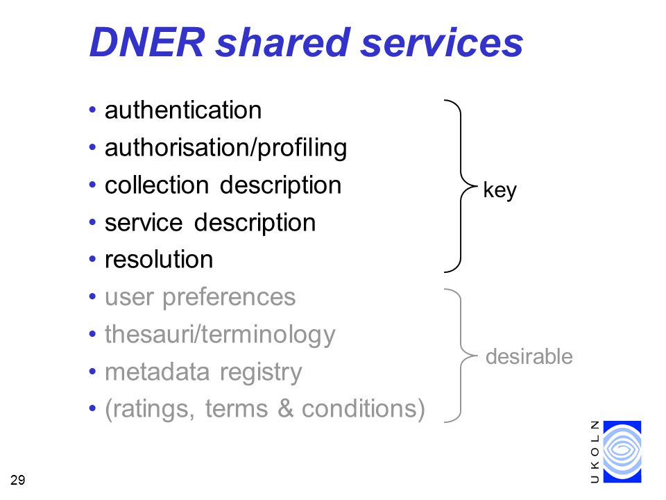 29 DNER shared services authentication authorisation/profiling collection description service description resolution user preferences thesauri/terminology metadata registry (ratings, terms & conditions) key desirable
