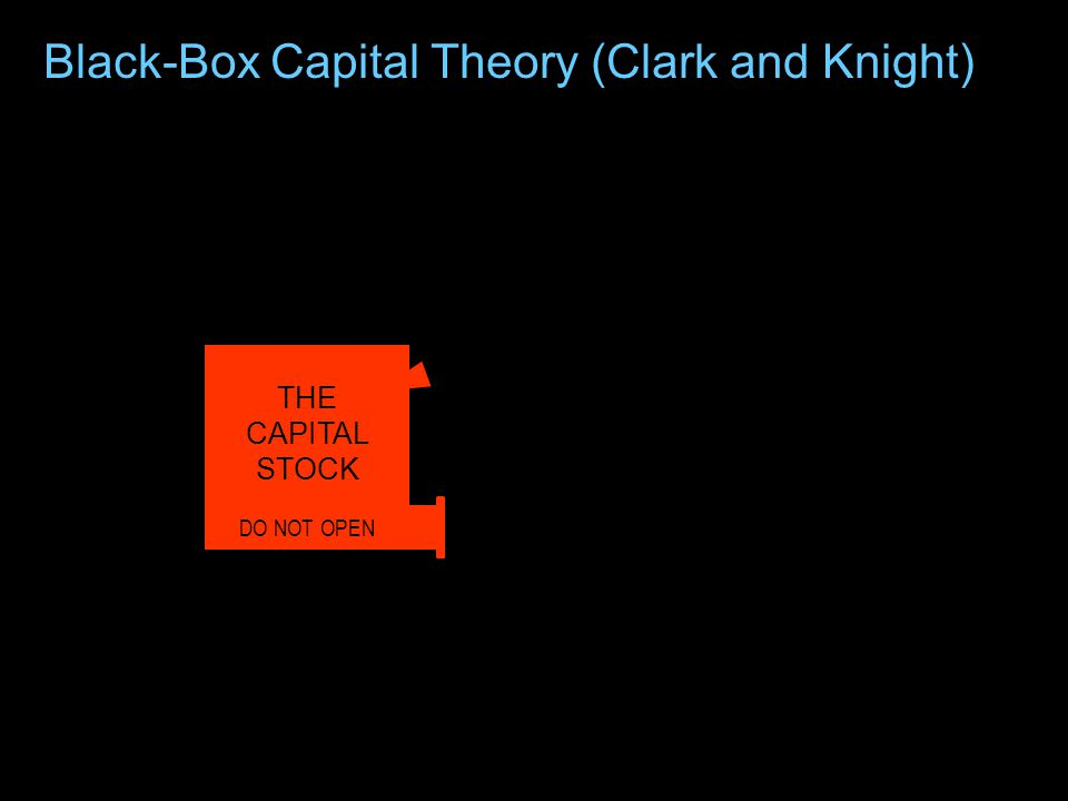 "DO NOT OPEN THE CAPITAL STOCK We have a system of ""sources"" yielding ""services."" SOURCES There is only one factor of production. It's ""capital"" ---in"