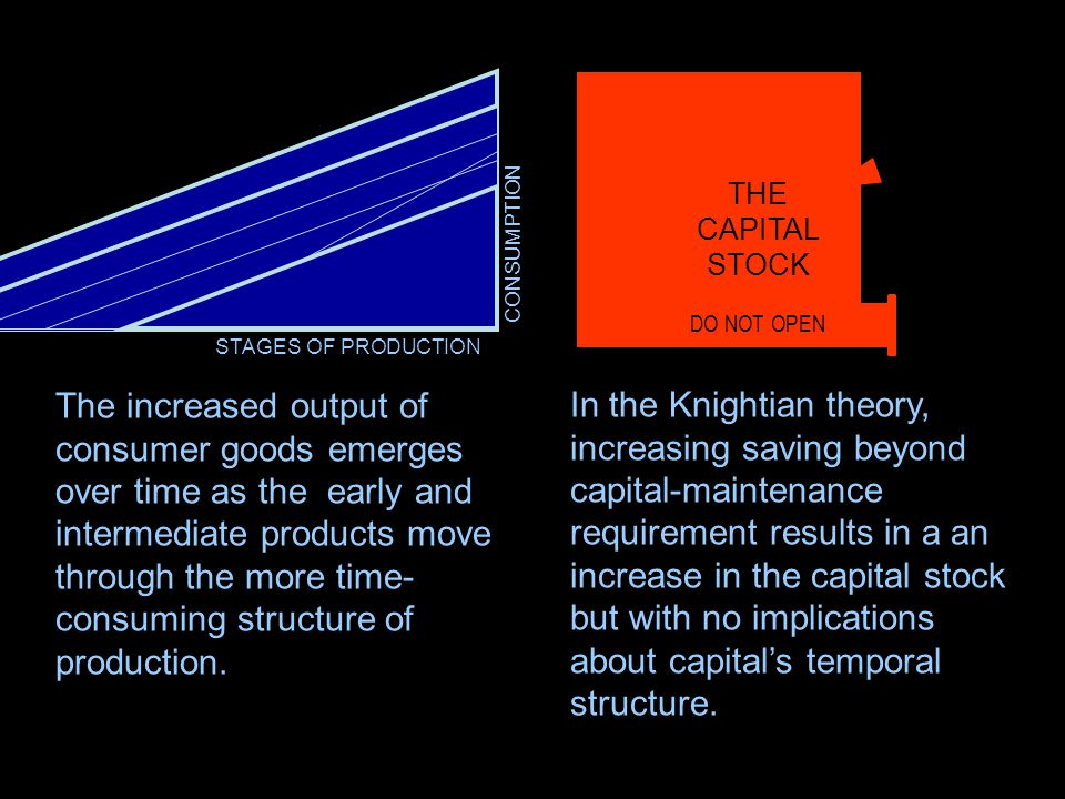 In the Hayekian theory, increased saving results in a reallocation of resources towards the early stages of production. Here, the differential interes