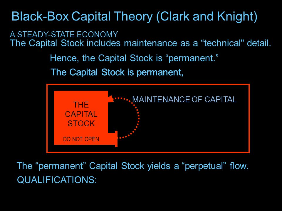FLOW OF CONSUMPTION MAINTENANCE OF CAPITAL DO NOT OPEN THE CAPITAL STOCK A STEADY-STATE ECONOMY A flight recorder on an aircraft.