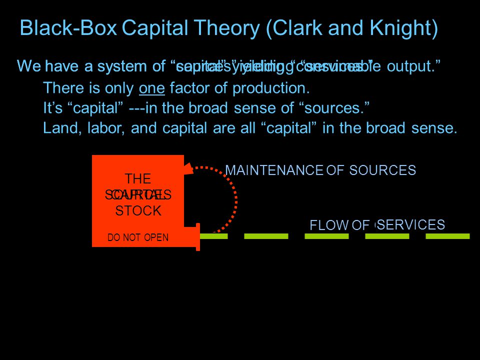 Knight and Hayek Butted Heads about Capital Frank H.