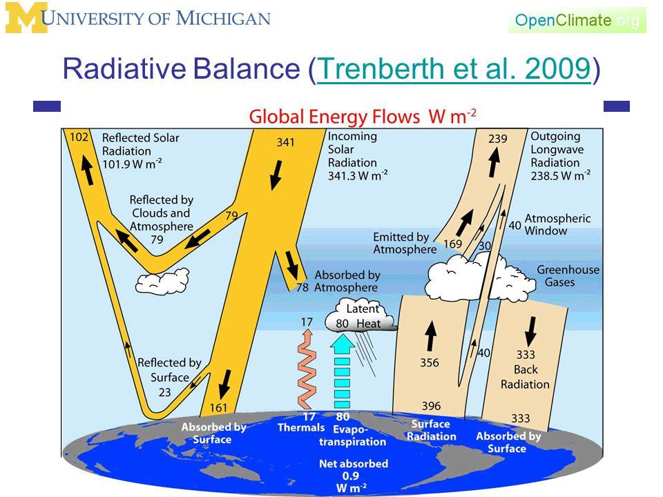 Radiative Balance (Trenberth et al. 2009)Trenberth et al. 2009