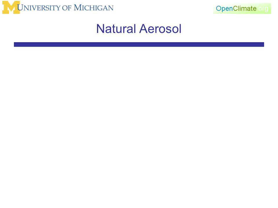 Natural Aerosol