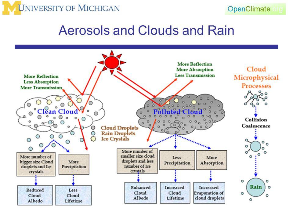 Aerosols and Clouds and Rain