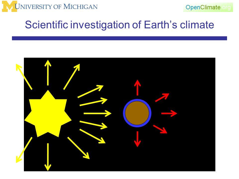 Scientific investigation of Earth's climate