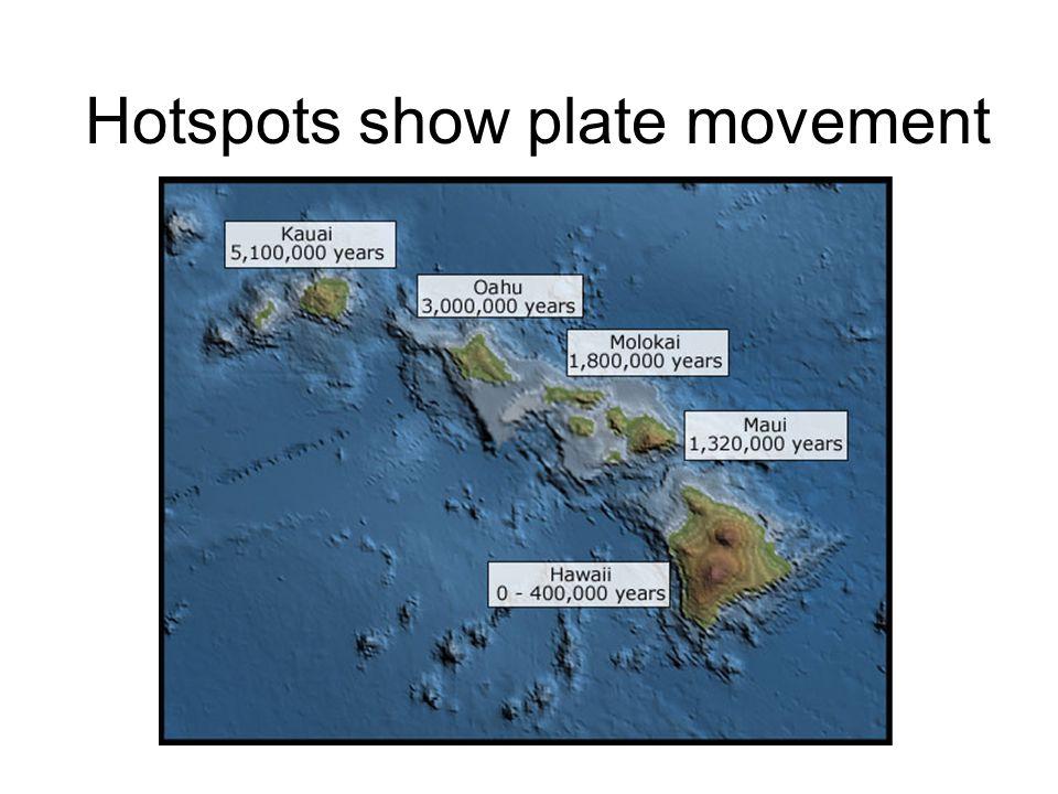 Hotspots show plate movement