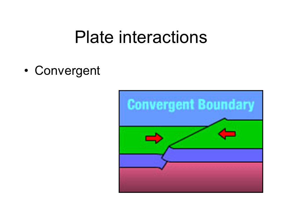 Plate interactions Convergent