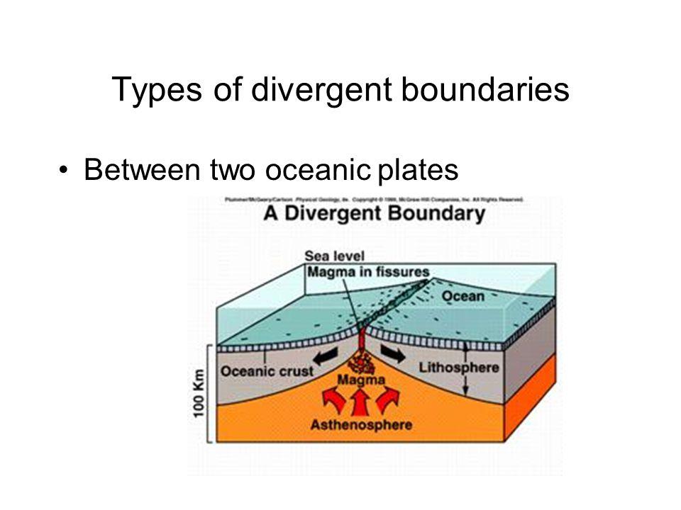 Types of divergent boundaries Between two oceanic plates