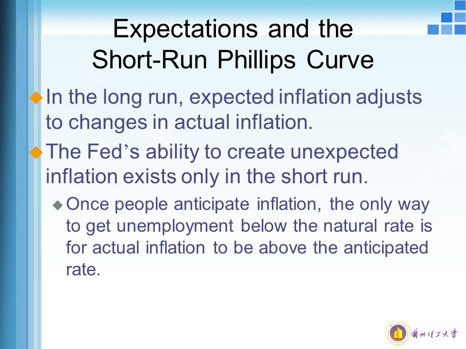 Expectations and the Short-Run Phillips Curve u In the long run, expected inflation adjusts to changes in actual inflation.  The Fed ' s ability to c