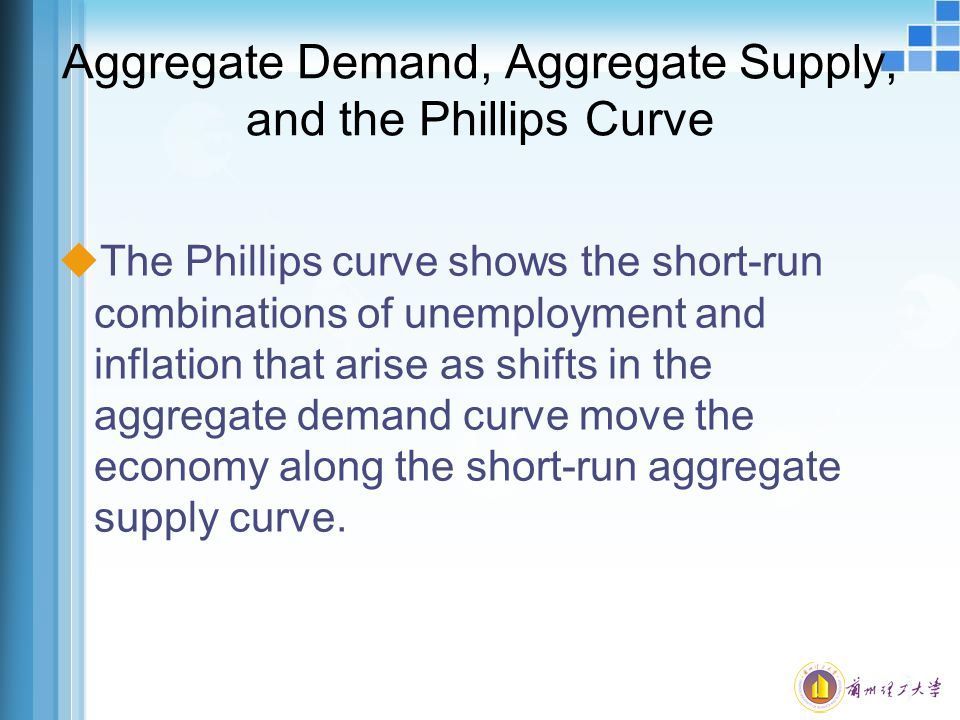 Aggregate Demand, Aggregate Supply, and the Phillips Curve uThe Phillips curve shows the short-run combinations of unemployment and inflation that ari