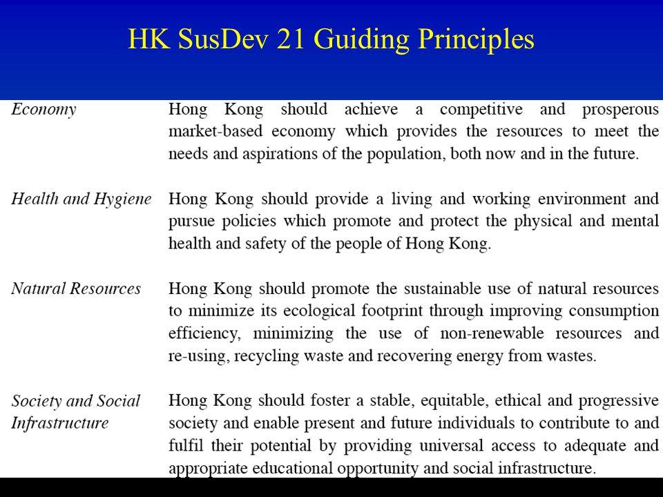 HK SusDev 21 Guiding Principles