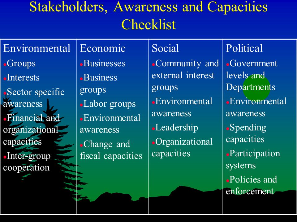 Stakeholders, Awareness and Capacities Checklist Environmental l Groups l Interests l Sector specific awareness l Financial and organizational capacities l Inter-group cooperation Economic l Businesses l Business groups l Labor groups l Environmental awareness l Change and fiscal capacities Social l Community and external interest groups l Environmental awareness l Leadership l Organizational capacities Political l Government levels and Departments l Environmental awareness l Spending capacities l Participation systems l Policies and enforcement