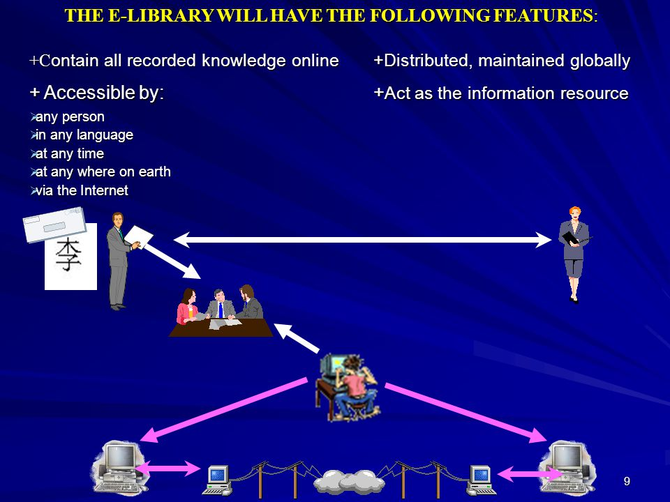 9 THE E-LIBRARY WILL HAVE THE FOLLOWING FEATURES: +C ontain all recorded knowledge online +Distributed, maintained globally + Accessible by: + Act as