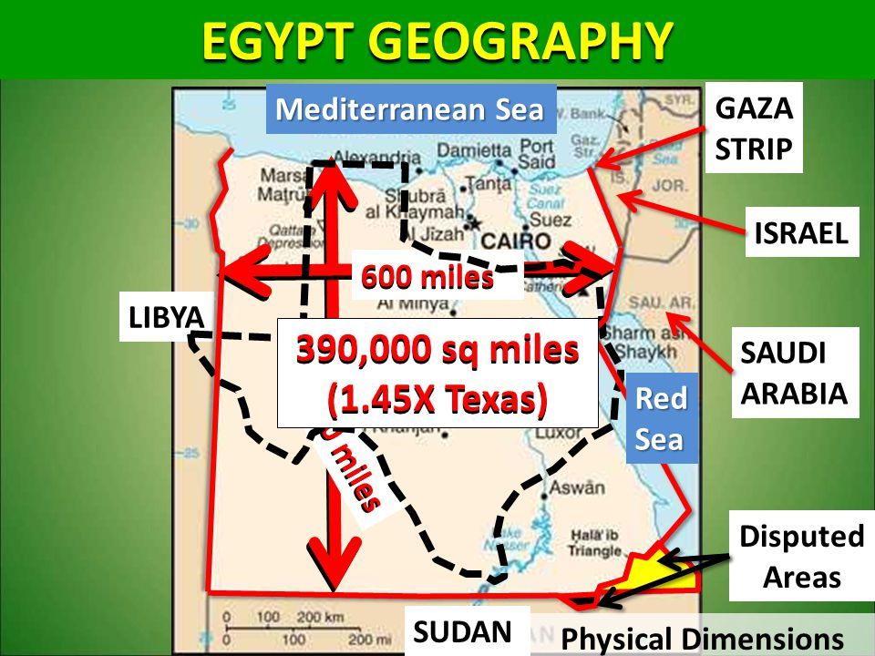 Mediterranean Sea SUDAN LIBYA 660 miles 600 miles EGYPT GEOGRAPHY Surrounded by 5 countries GAZA STRIP ISRAEL RedSea SAUDI ARABIA Physical Dimensions