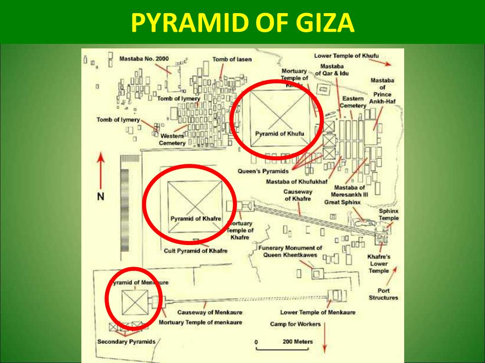 PYRAMID OF GIZA