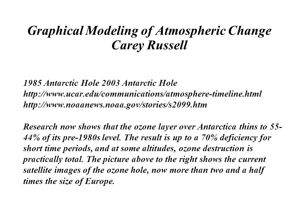 Graphical Modeling of Atmospheric Change Carey Russell 1985 Antarctic Hole 2003 Antarctic Hole http://www.ucar.edu/communications/atmosphere-timeline.html http://www.noaanews.noaa.gov/stories/s2099.htm Research now shows that the ozone layer over Antarctica thins to 55- 44% of its pre-1980s level.