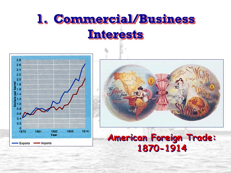 American Foreign Trade: 1870-1914 1. Commercial/Business Interests