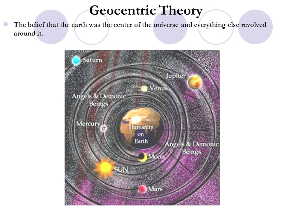 Geocentric Theory The belief that the earth was the center of the universe and everything else revolved around it.