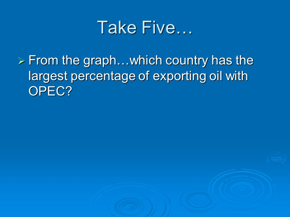 Take Five…  From the graph…which country has the largest percentage of exporting oil with OPEC?