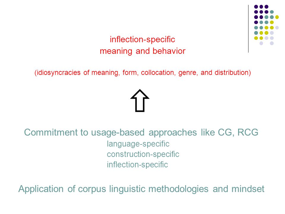 inflection-specific meaning and behavior (idiosyncracies of meaning, form, collocation, genre, and distribution)  Commitment to usage-based approaches like CG, RCG language-specific construction-specific inflection-specific Application of corpus linguistic methodologies and mindset
