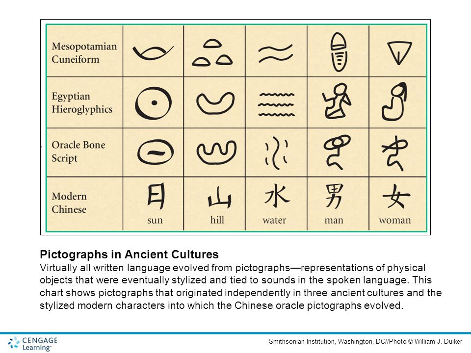 Pictographs in Ancient Cultures Virtually all written language evolved from pictographs—representations of physical objects that were eventually styli
