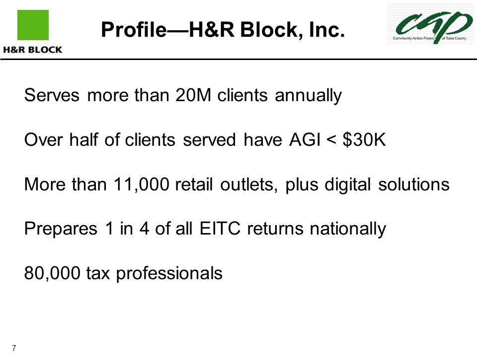 7 Profile—H&R Block, Inc.