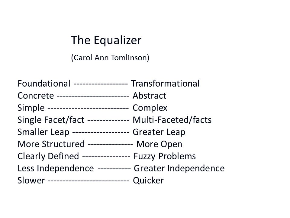 The Equalizer (Carol Ann Tomlinson) Foundational ------------------ Transformational Concrete ------------------------ Abstract Simple --------------------------- Complex Single Facet/fact -------------- Multi-Faceted/facts Smaller Leap ------------------- Greater Leap More Structured --------------- More Open Clearly Defined ---------------- Fuzzy Problems Less Independence ----------- Greater Independence Slower --------------------------- Quicker