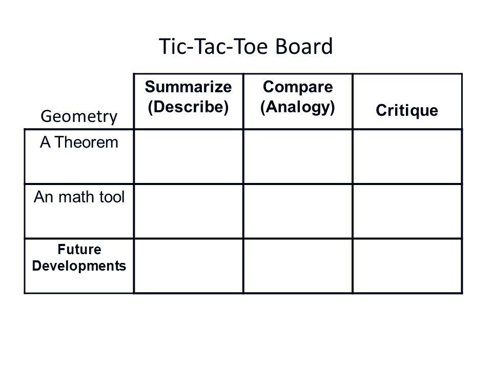 Tic-Tac-Toe Board Geometry Summarize (Describe) Compare (Analogy) Critique A Theorem An math tool Future Developments