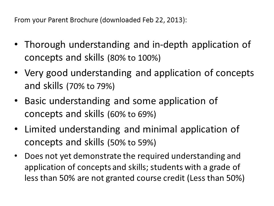 From your Parent Brochure (downloaded Feb 22, 2013): Thorough understanding and in-depth application of concepts and skills (80% to 100%) Very good understanding and application of concepts and skills (70% to 79%) Basic understanding and some application of concepts and skills (60% to 69%) Limited understanding and minimal application of concepts and skills (50% to 59%) Does not yet demonstrate the required understanding and application of concepts and skills; students with a grade of less than 50% are not granted course credit (Less than 50%)