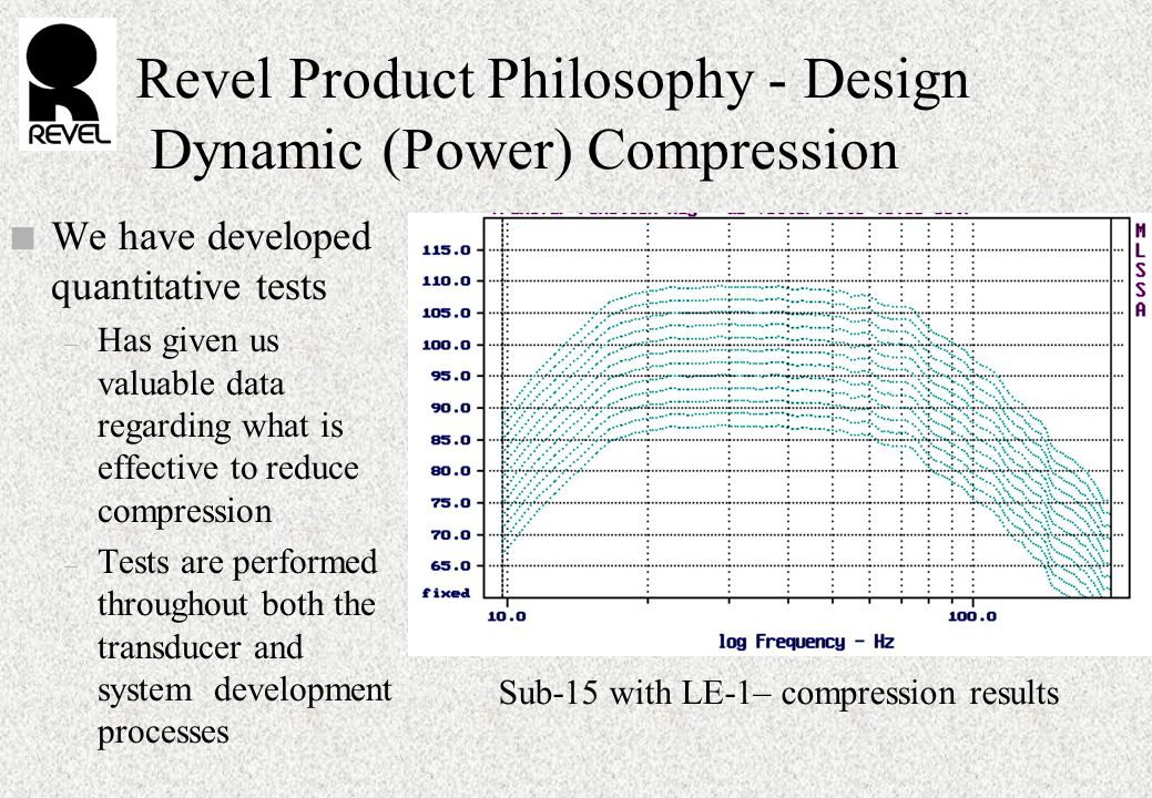 Revel Product Philosophy - Design Dynamic (Power) Compression n We have developed quantitative tests – Has given us valuable data regarding what is effective to reduce compression – Tests are performed throughout both the transducer and system development processes Sub-15 with LE-1– compression results