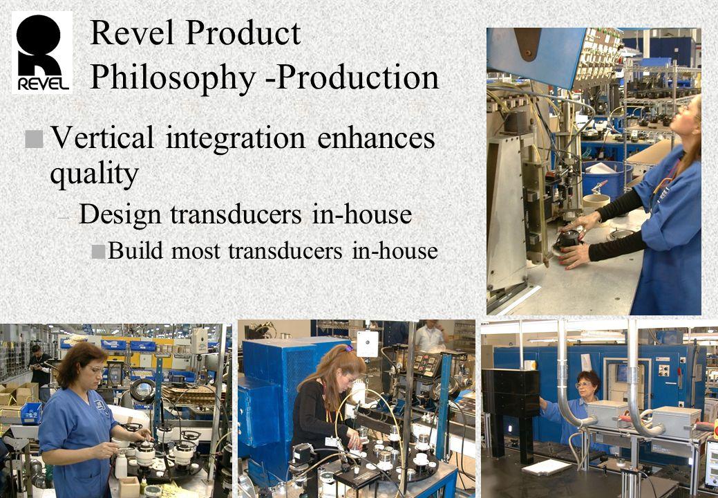 Revel Product Philosophy -Production n Vertical integration enhances quality – Design transducers in-house n Build most transducers in-house