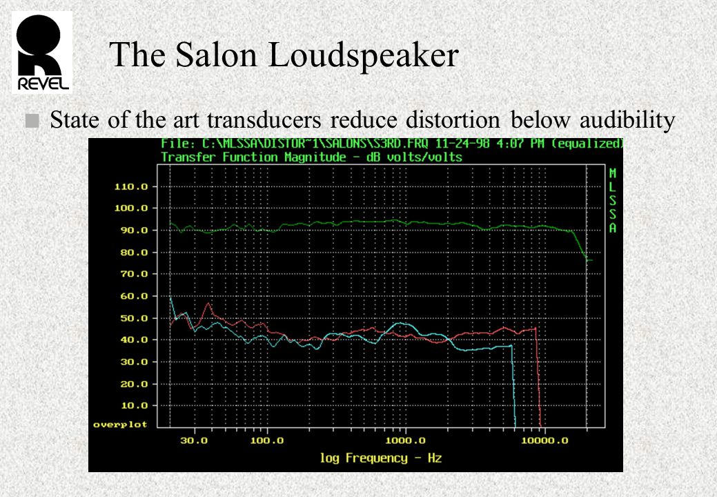 The Salon Loudspeaker n State of the art transducers reduce distortion below audibility